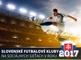 Slovenské futbalové kluby na sociálnych sieťach