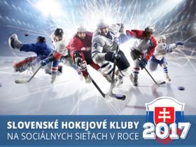 Slovenské hokejové kluby na sociálnych sieťach