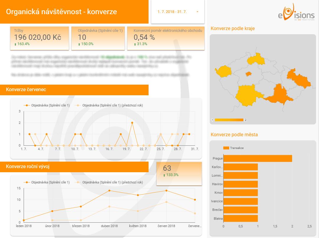 SEO report Google Data Studio konverze organic