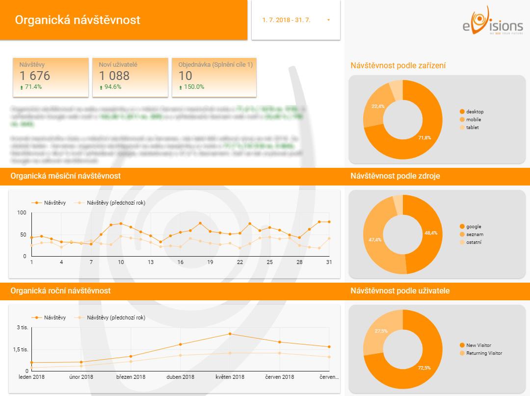 SEO report Google Data Studio Organic