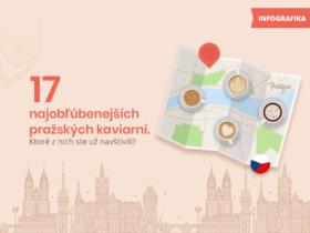 17 najobľúbenejších pražských kaviarní. Ktoré z nich ste už navštívili?