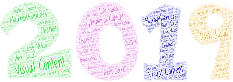 Sociálna sieť analýza online dating siete